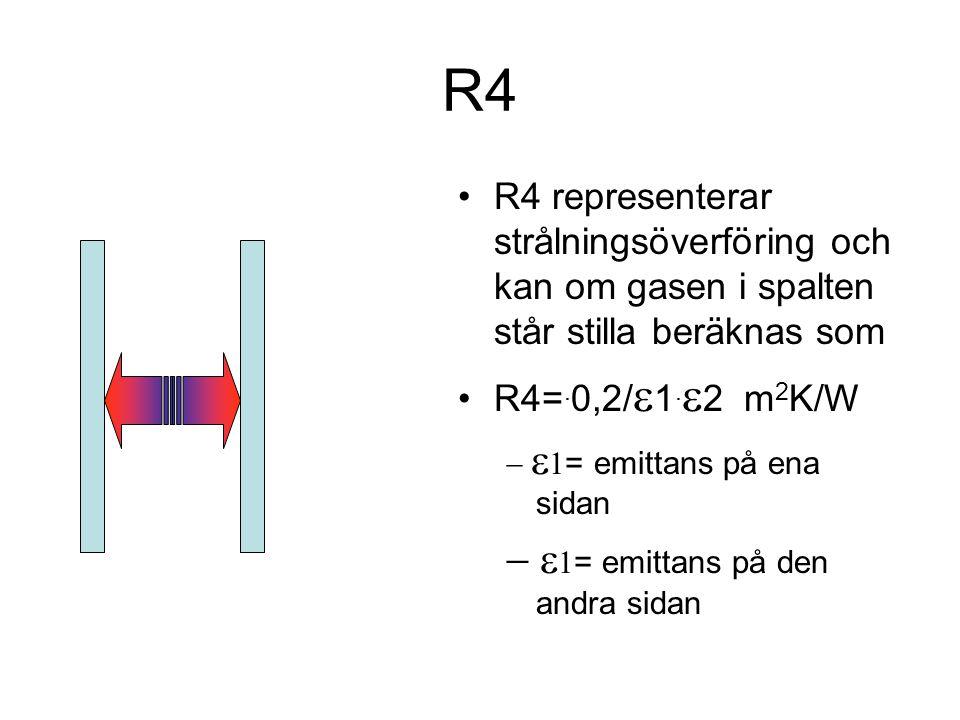 R4 - e1= emittans på den andra sidan