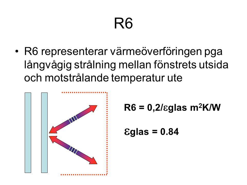 R6 R6 representerar värmeöverföringen pga långvågig strålning mellan fönstrets utsida och motstrålande temperatur ute.