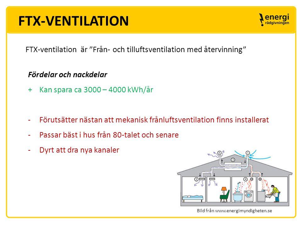 FTX-VENTILATION FTX-ventilation är Från- och tilluftsventilation med återvinning Fördelar och nackdelar.