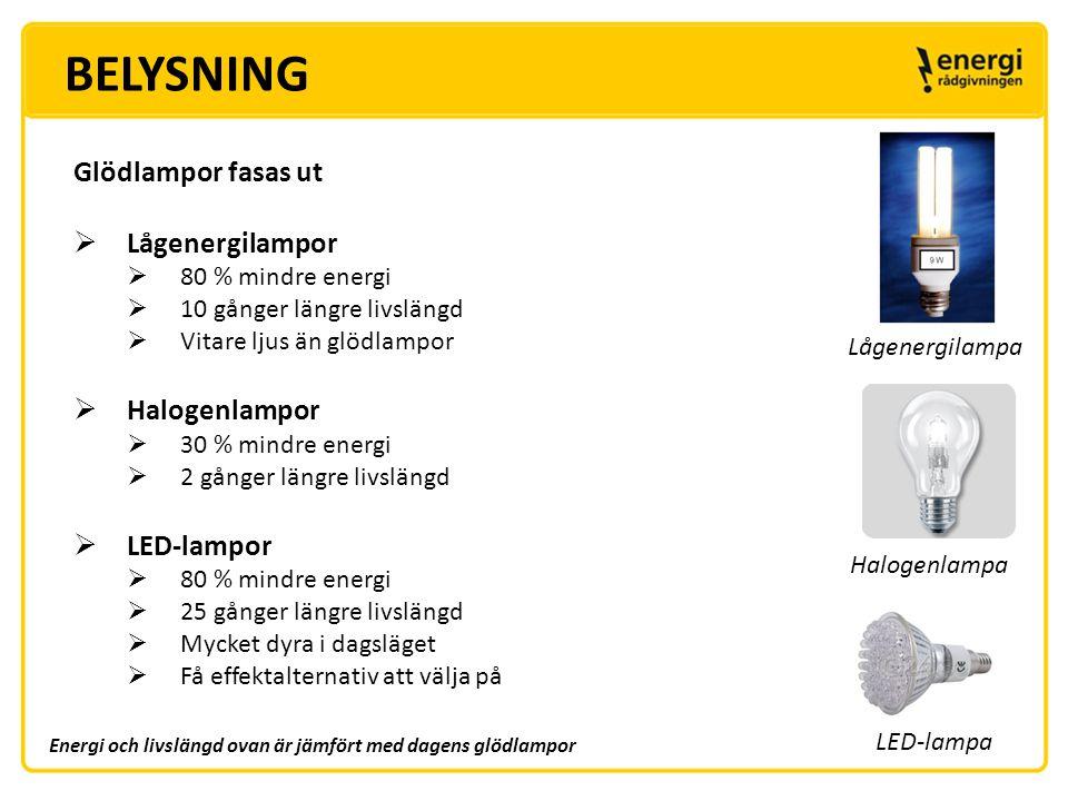 BELYSNING Glödlampor fasas ut Lågenergilampor Halogenlampor LED-lampor