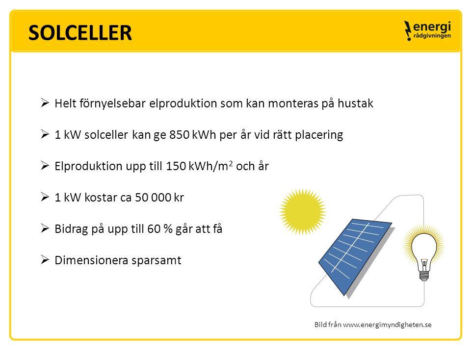 SOLCELLER Helt förnyelsebar elproduktion som kan monteras på hustak