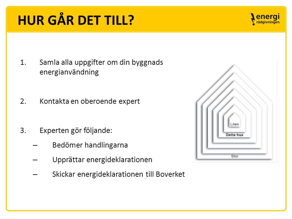 HUR GÅR DET TILL Samla alla uppgifter om din byggnads energianvändning. Kontakta en oberoende expert.