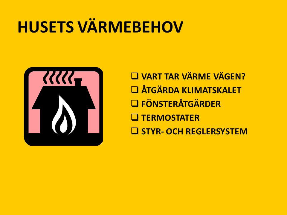 HUSETS VÄRMEBEHOV VART TAR VÄRME VÄGEN ÅTGÄRDA KLIMATSKALET