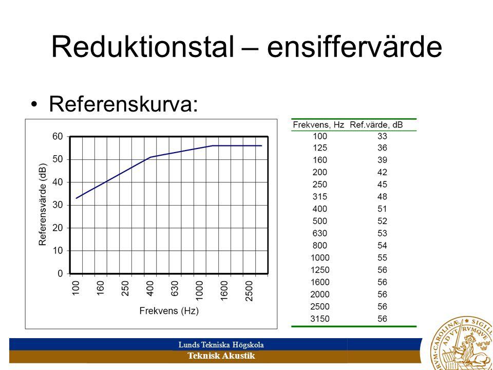 Reduktionstal – ensiffervärde