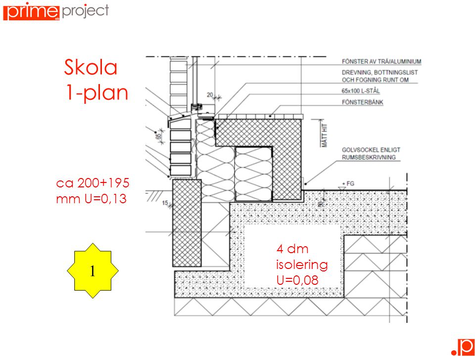 Skola 1-plan ca 200+195 mm U=0,13 4 dm isolering U=0,08 1 10