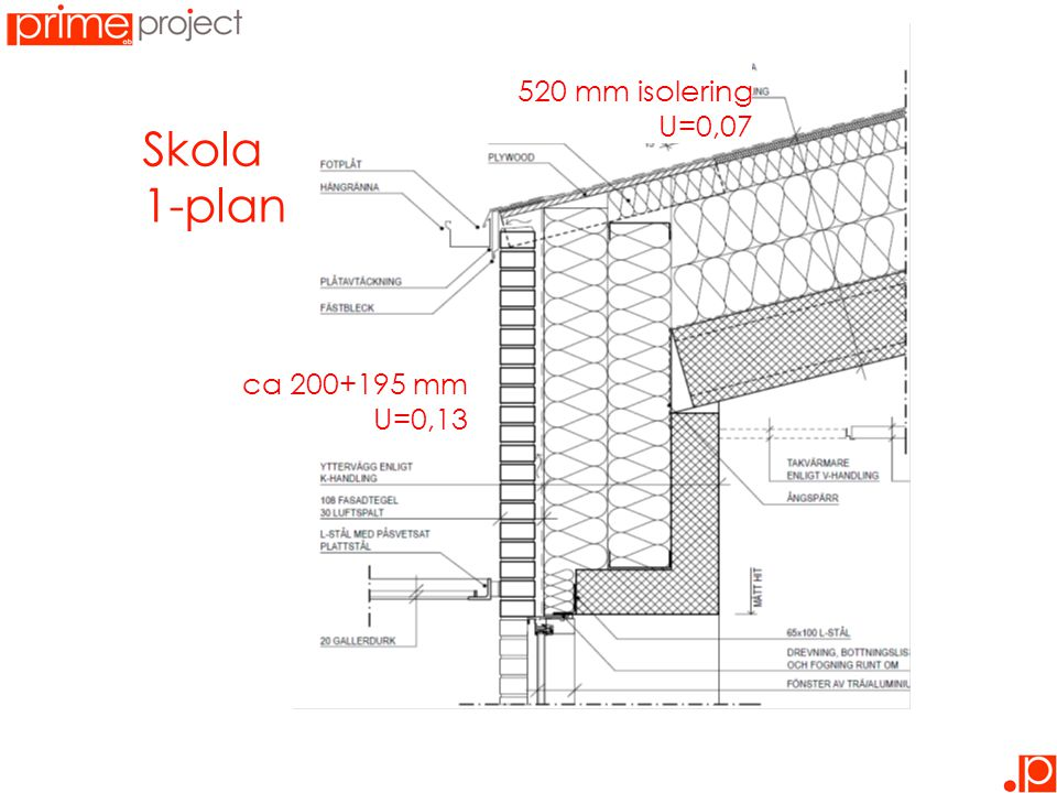 520 mm isolering U=0,07 Skola 1-plan ca 200+195 mm U=0,13 11