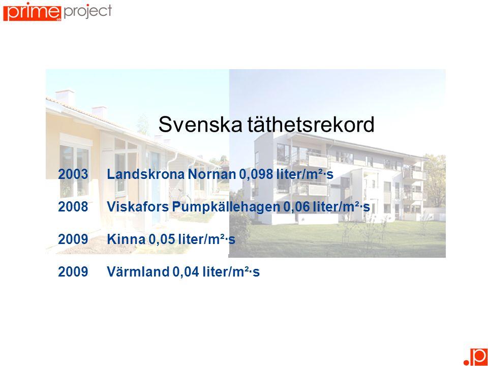 Svenska täthetsrekord