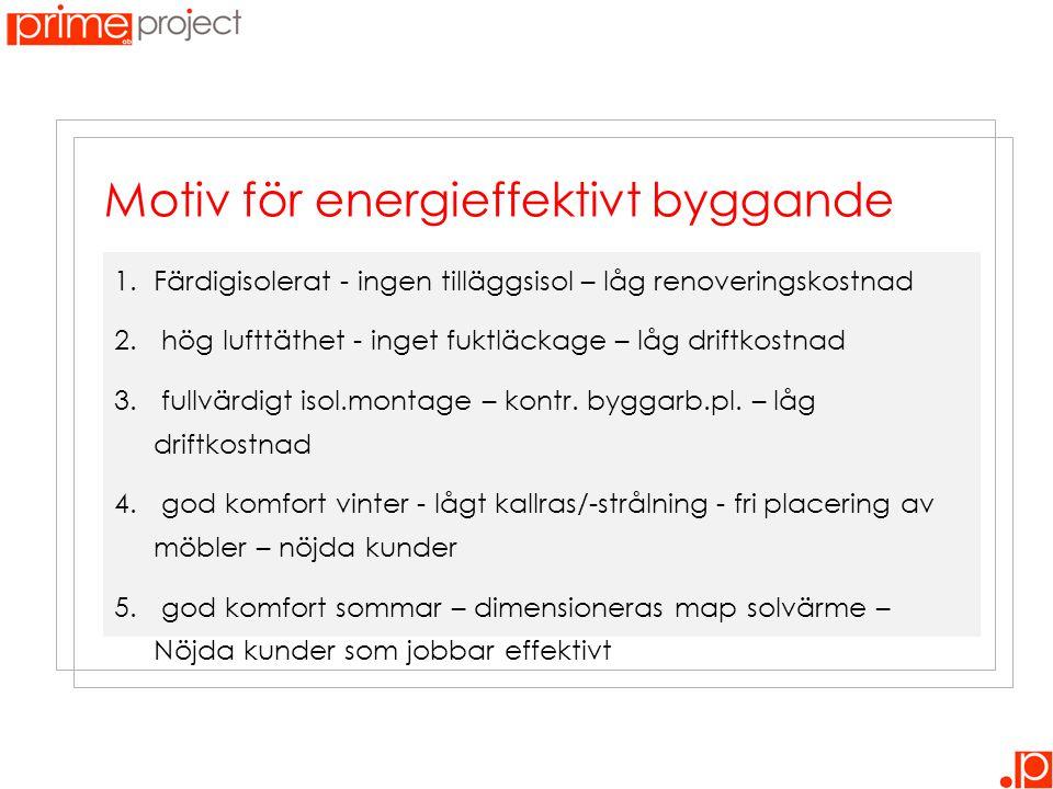 Motiv för energieffektivt byggande