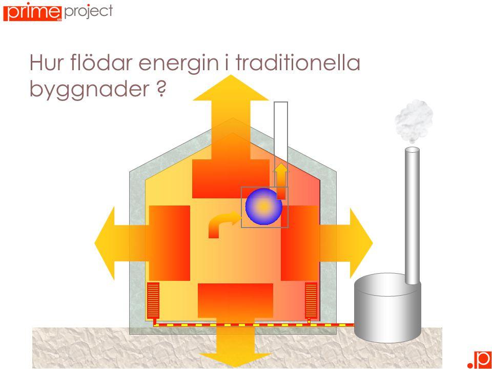 Hur flödar energin i traditionella byggnader