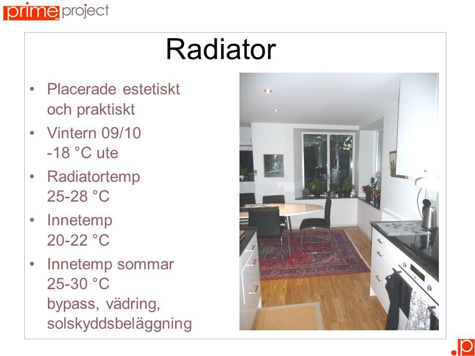 Radiator Placerade estetiskt och praktiskt Vintern 09/10 -18 °C ute