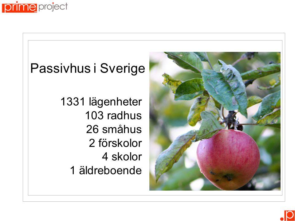 Passivhus i Sverige 1331 lägenheter 103 radhus 26 småhus 2 förskolor