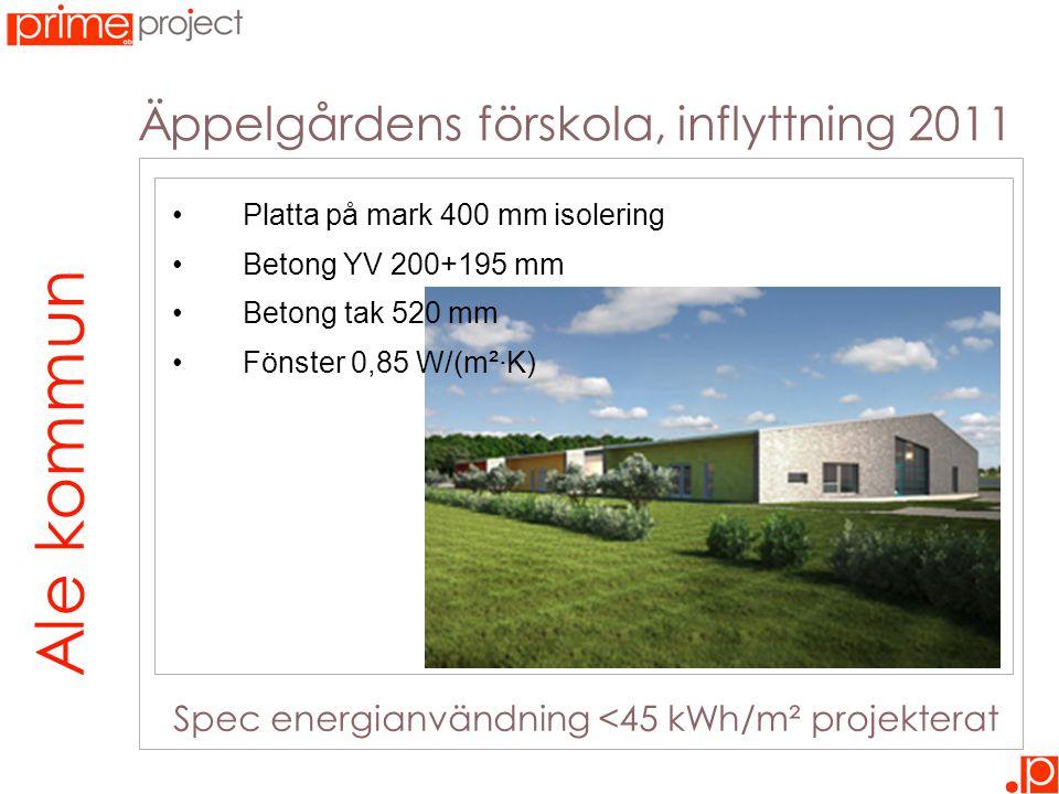 Spec energianvändning <45 kWh/m² projekterat