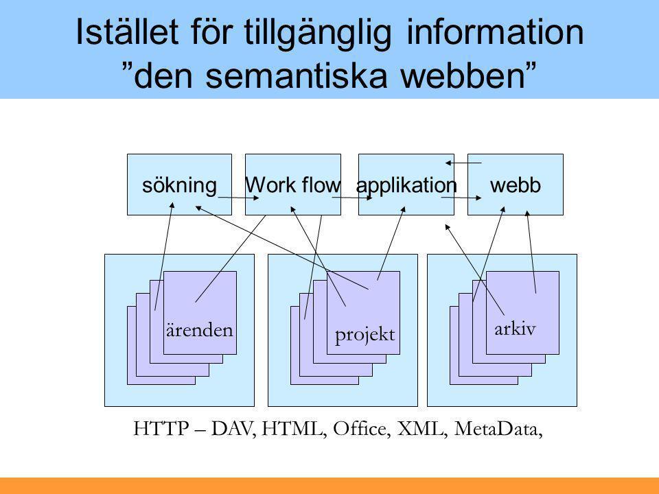 Istället för tillgänglig information den semantiska webben