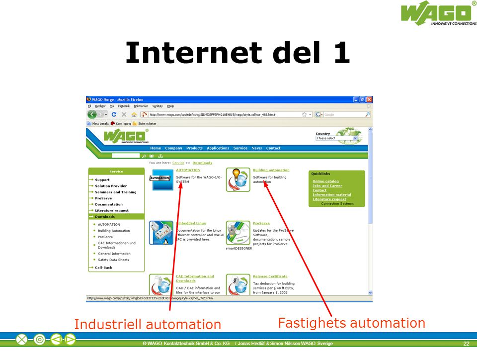 Internet del 1 Industriell automation Fastighets automation