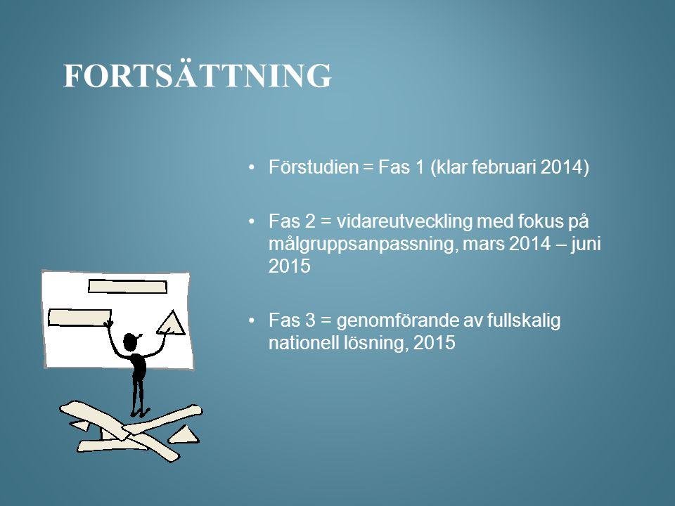 Fortsättning Förstudien = Fas 1 (klar februari 2014)