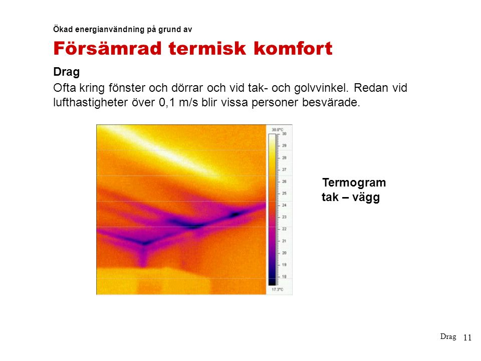 Försämrad termisk komfort