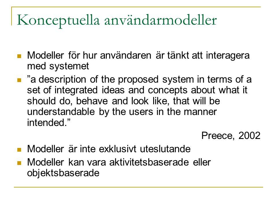 Konceptuella användarmodeller