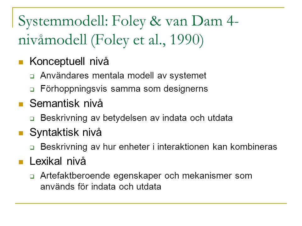 Systemmodell: Foley & van Dam 4-nivåmodell (Foley et al., 1990)