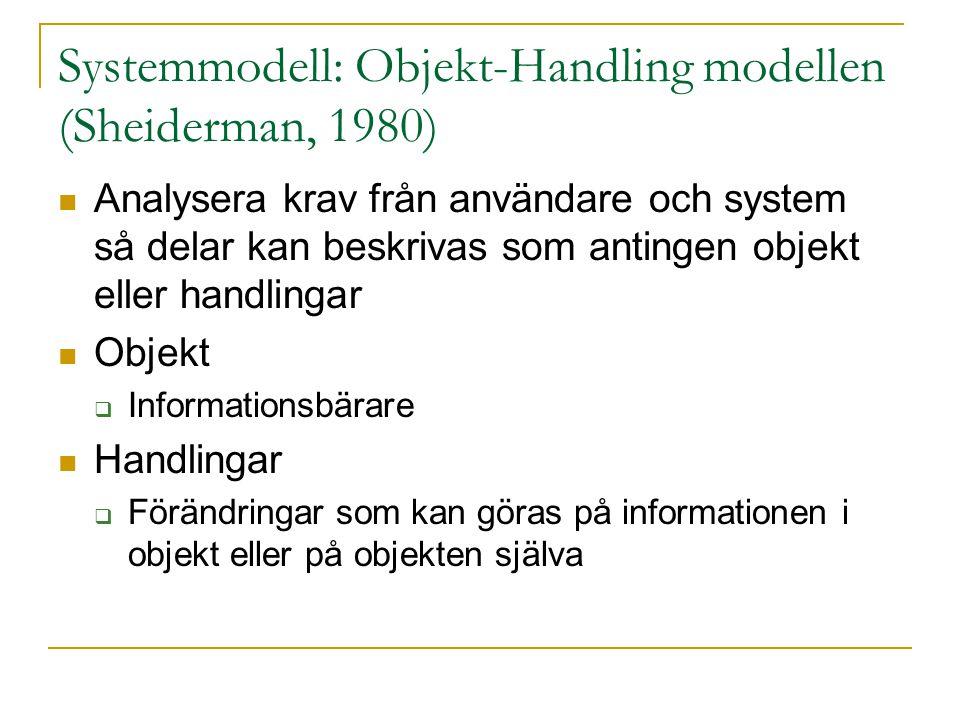 Systemmodell: Objekt-Handling modellen (Sheiderman, 1980)