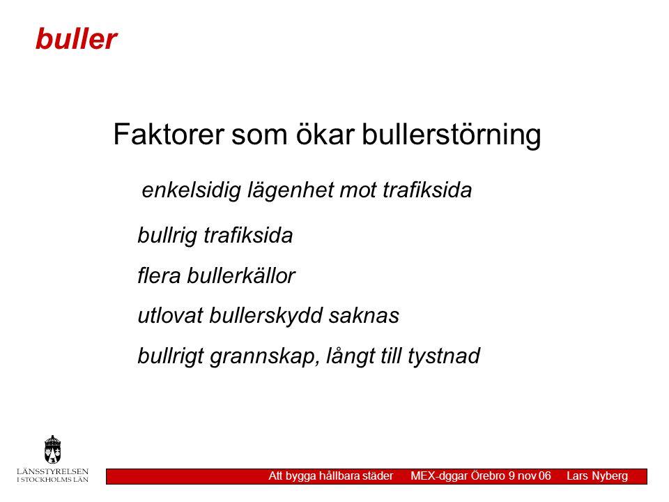 Faktorer som ökar bullerstörning