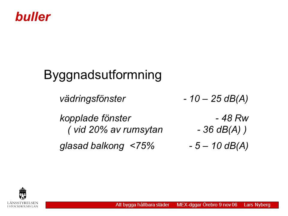 buller Byggnadsutformning vädringsfönster - 10 – 25 dB(A)