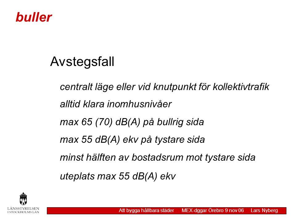 buller Att bygga hållbara städer MEX-dggar Örebro 9 nov 06 Lars Nyberg. Avstegsfall. centralt läge eller vid knutpunkt för kollektivtrafik.
