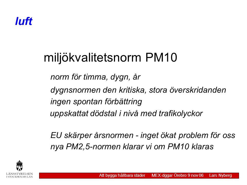 miljökvalitetsnorm PM10