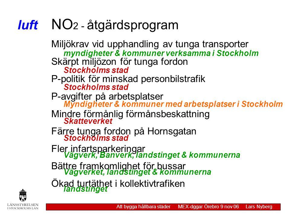 NO2 - åtgärdsprogram luft