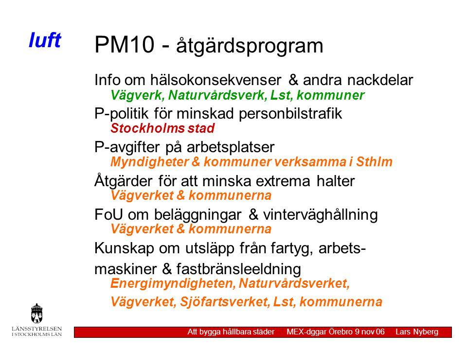 PM10 - åtgärdsprogram luft Info om hälsokonsekvenser & andra nackdelar