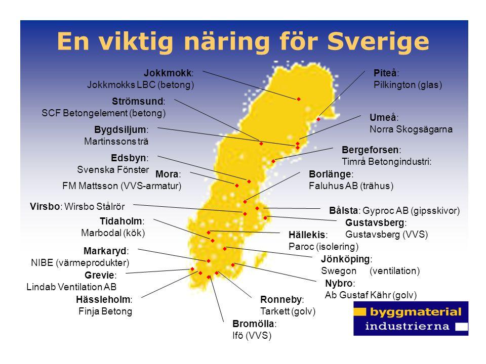 En viktig näring för Sverige