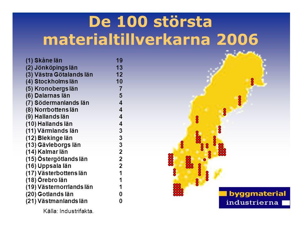 De 100 största materialtillverkarna 2006