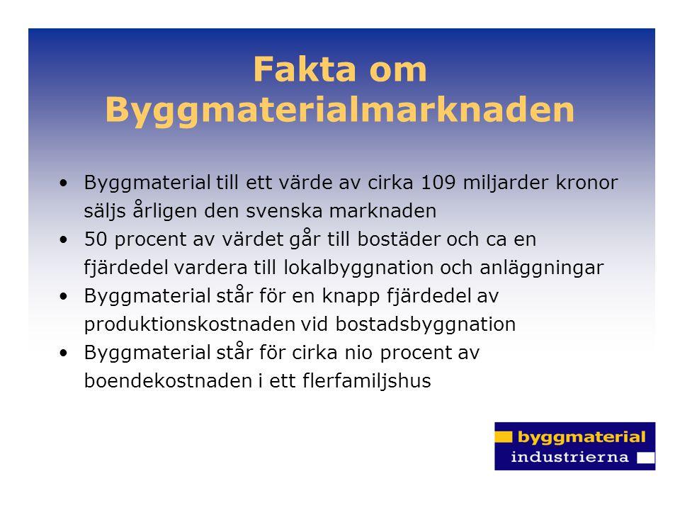Fakta om Byggmaterialmarknaden