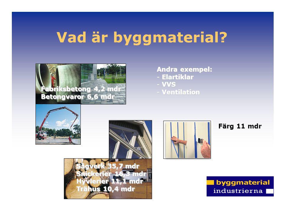 Vad är byggmaterial Andra exempel: Elartiklar VVS Ventilation