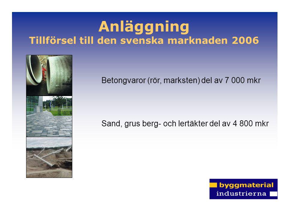Anläggning Tillförsel till den svenska marknaden 2006