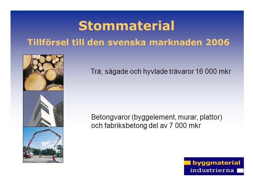 Stommaterial Tillförsel till den svenska marknaden 2006