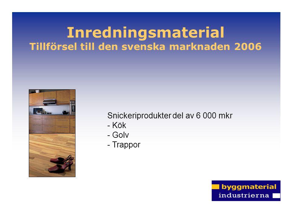 Inredningsmaterial Tillförsel till den svenska marknaden 2006