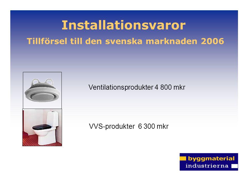 Installationsvaror Tillförsel till den svenska marknaden 2006