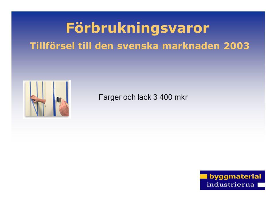 Förbrukningsvaror Tillförsel till den svenska marknaden 2003