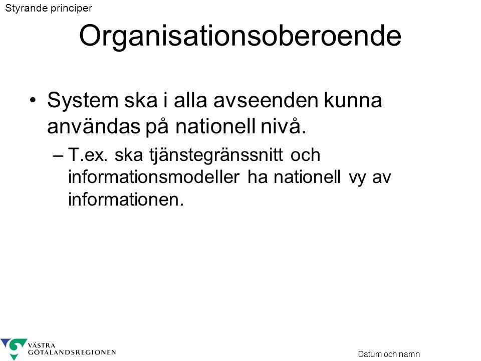 Organisationsoberoende
