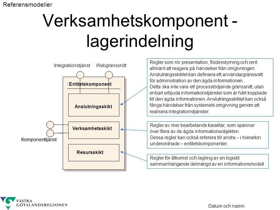 Verksamhetskomponent - lagerindelning