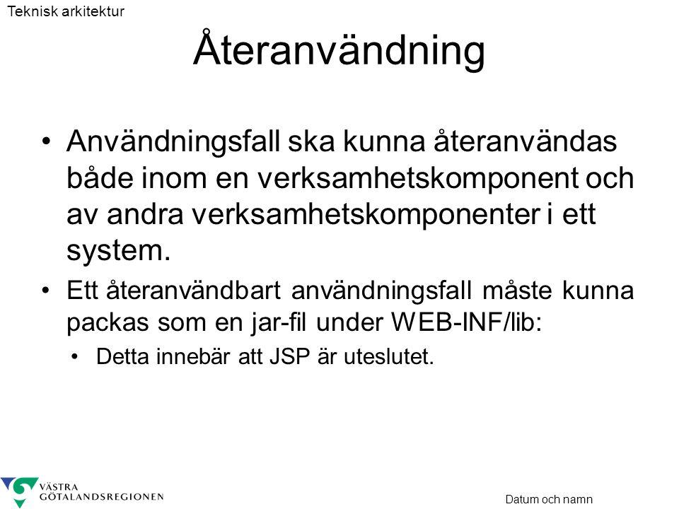 Teknisk arkitektur Återanvändning.