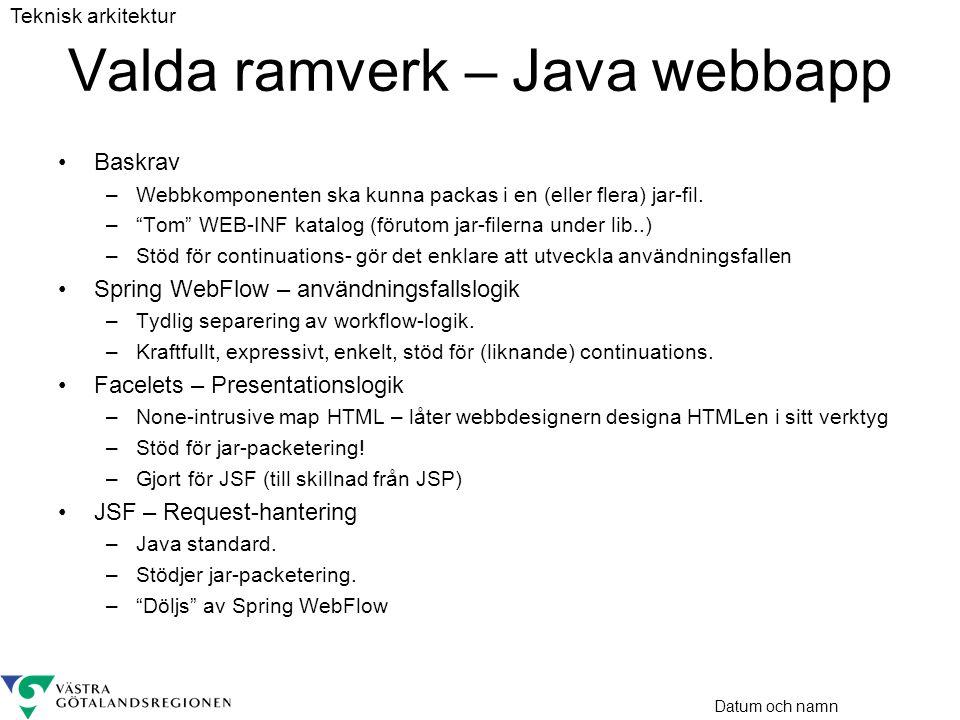 Valda ramverk – Java webbapp