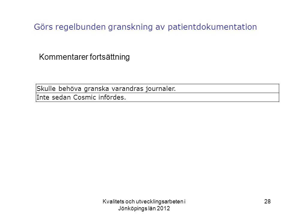 Görs regelbunden granskning av patientdokumentation