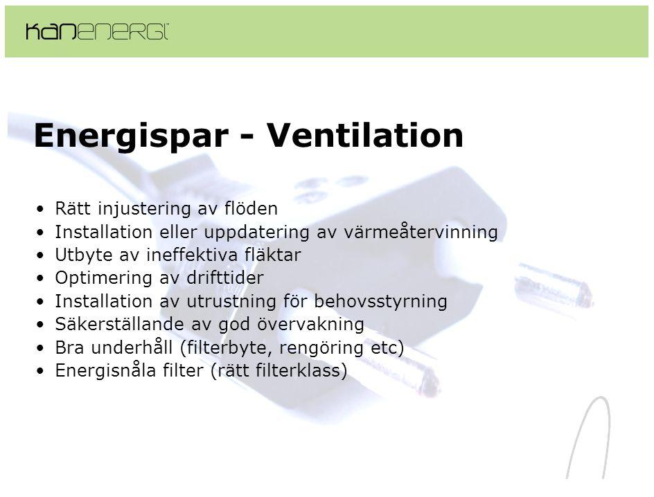 Energispar - Ventilation