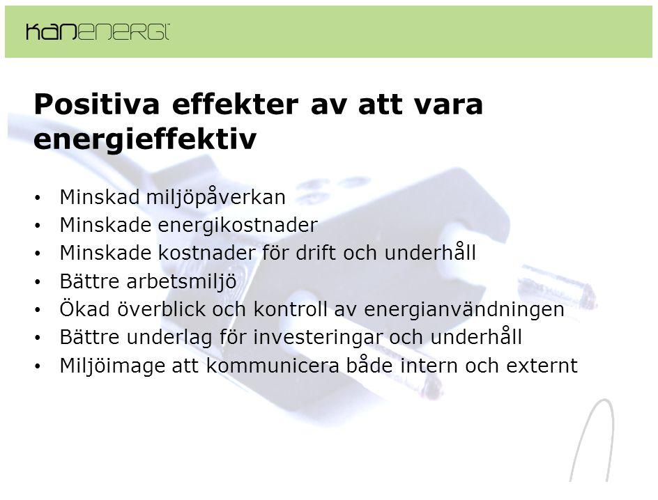 Positiva effekter av att vara energieffektiv