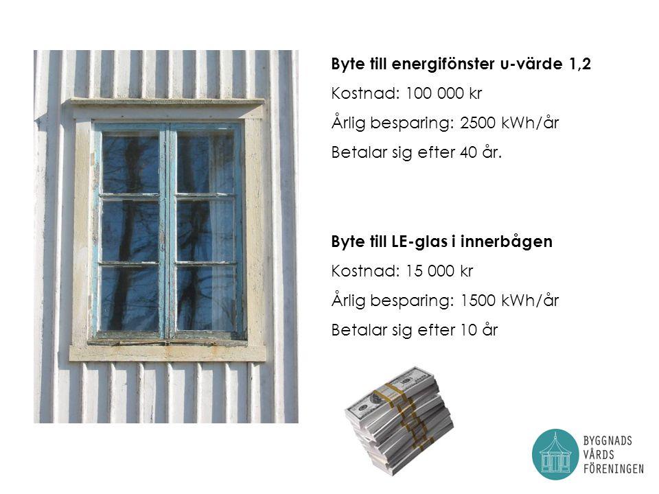 Byte till energifönster u-värde 1,2