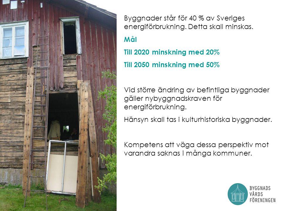 Byggnader står för 40 % av Sveriges energiförbrukning