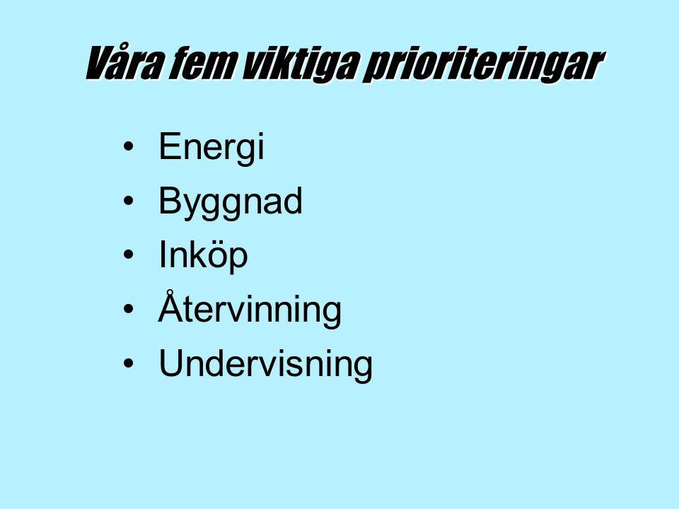 Våra fem viktiga prioriteringar