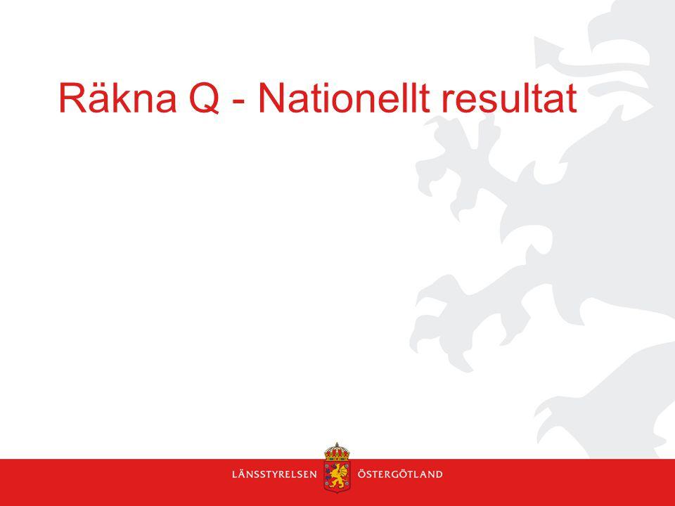 Räkna Q - Nationellt resultat