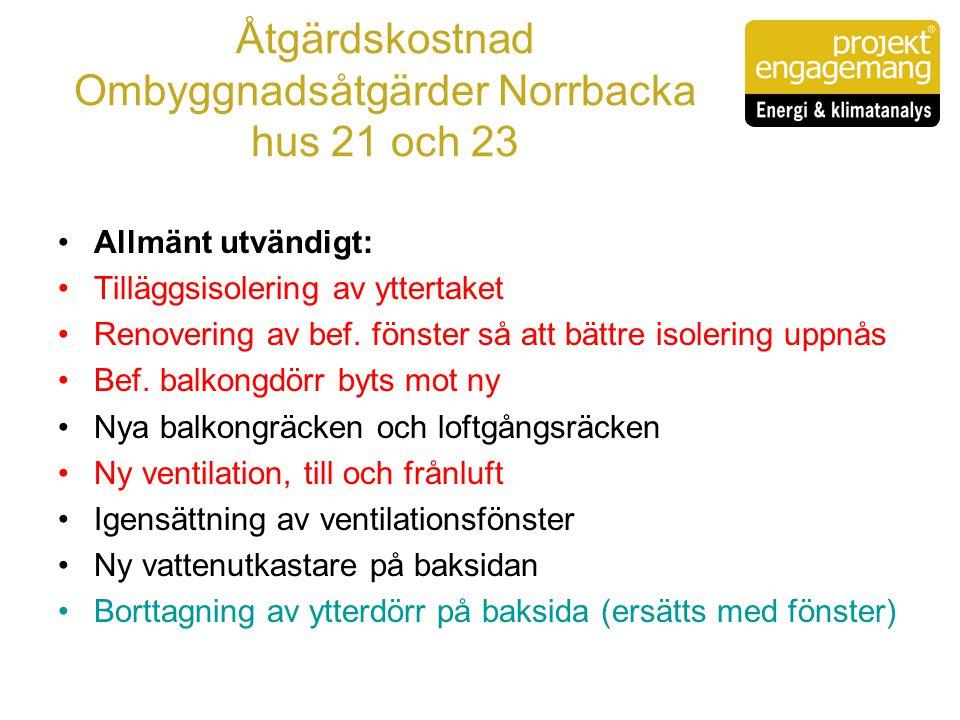 Åtgärdskostnad Ombyggnadsåtgärder Norrbacka hus 21 och 23